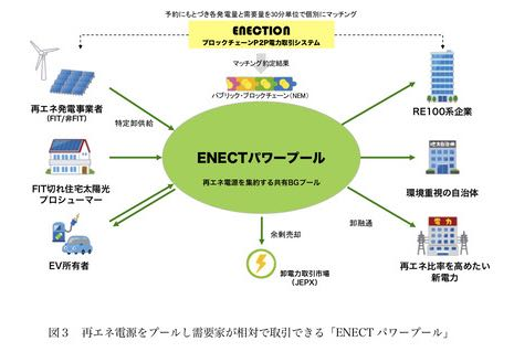 Everybody Electric Power Co., Ltd