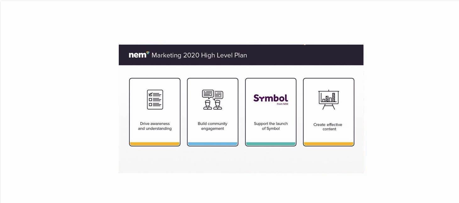 Маркетинговый План NEM - Высокого Уровня — NEM